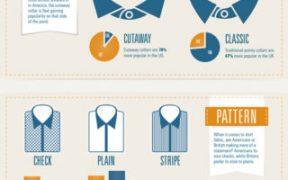 men shirts style US versus UK