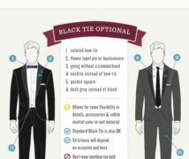 dress codes infographic