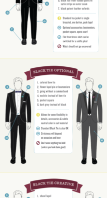 dress codes infographic