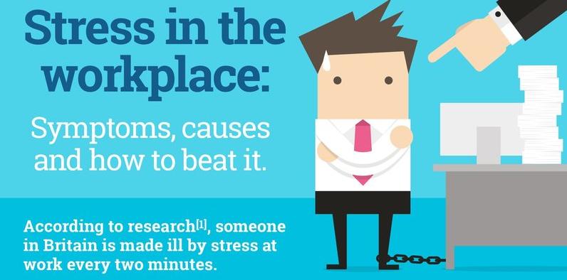 stress work place