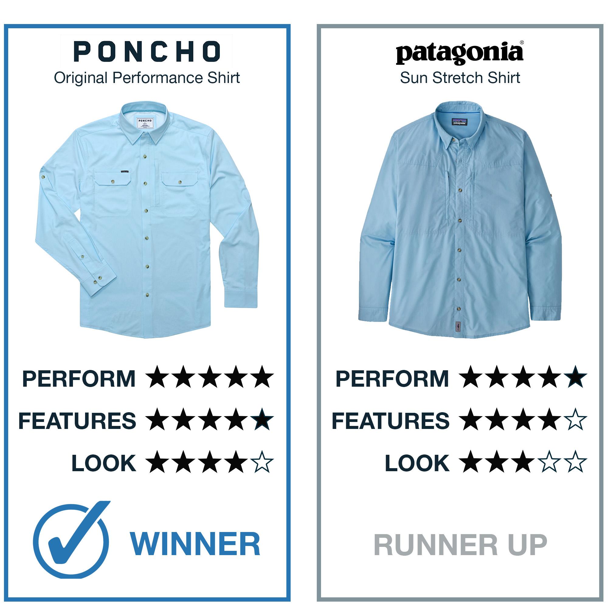poncho.patagonia